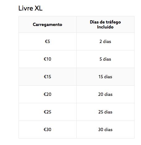 Internet in Portugal - Empfehlung Anbieter NOS 2